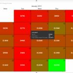 カレンダーをヒートマップ化ができるBEYONDSOFT CALENDAR