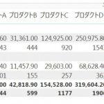 マトリクスで表示する値の行列方向を切り替え可能に
