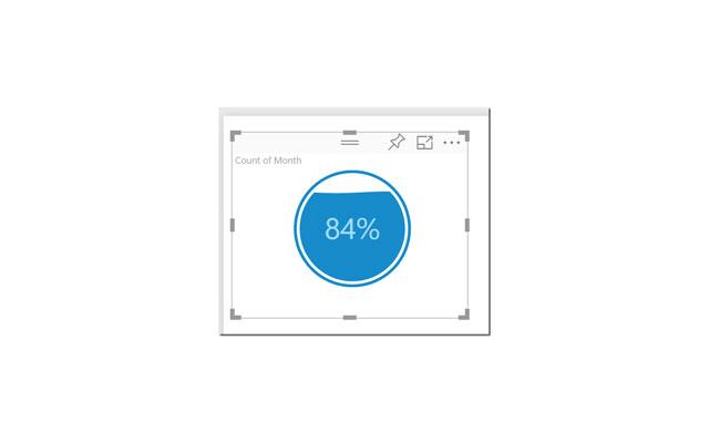 Power BIサービスの視覚化「リキッドフィルゲージ」がアイキャッチに便利