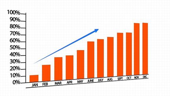 【エクセル】グラフ軸の数字の向き・単位を変えたい