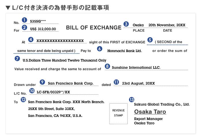 為替手形 bill of exchange で記載すること みんなの仕事lab シゴ ラボ