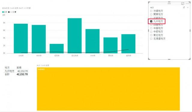 第15回:インタラクティブなグラフの作成と動作