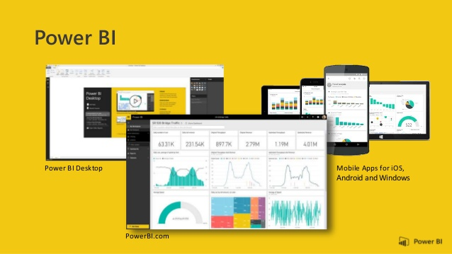 Power BIの3つの種類と機能について
